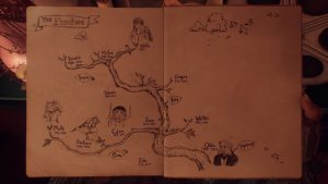 What Remains of Edith Finch albero genealogico