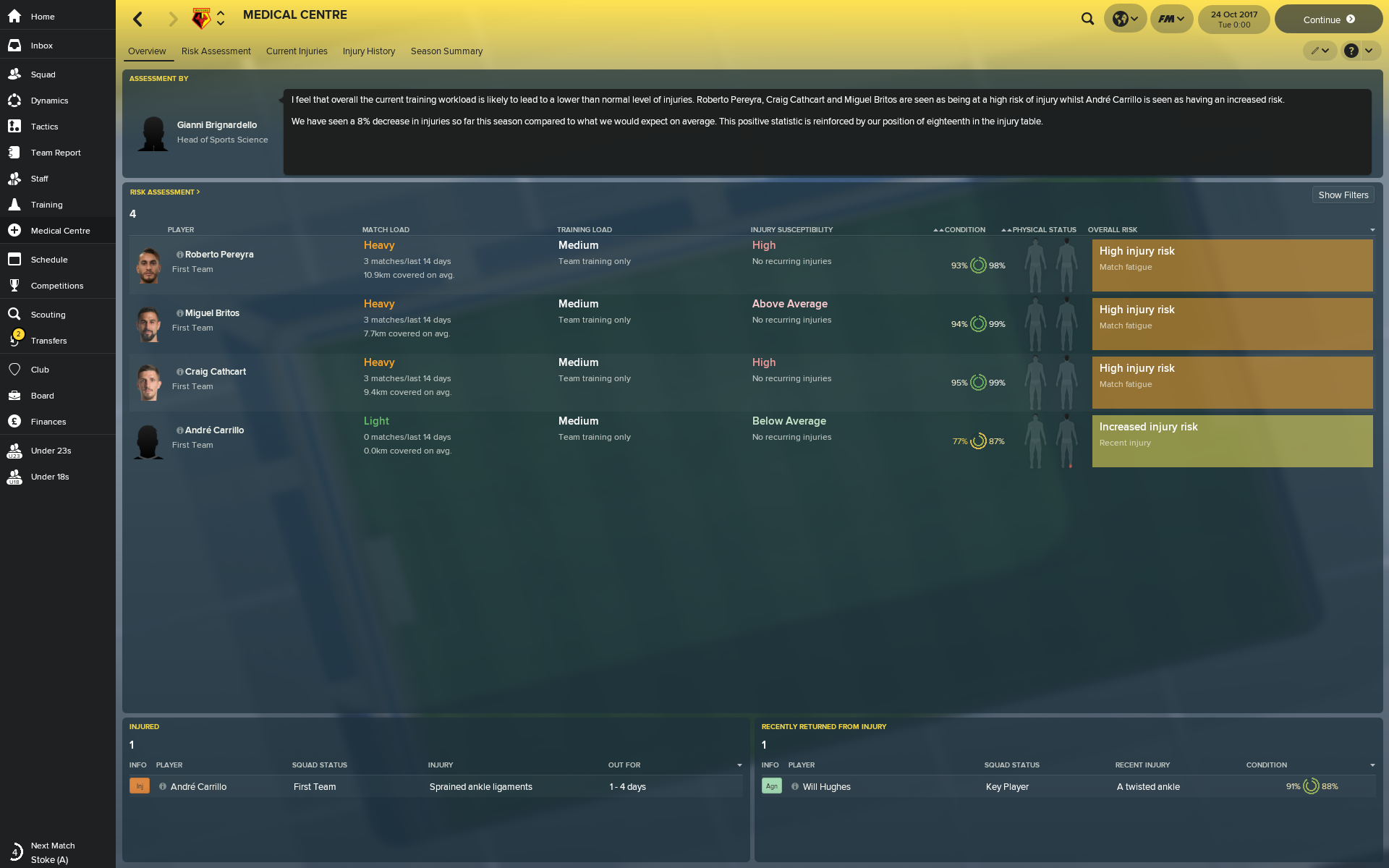 FootballManager 2018_Medical_Centre_Overview