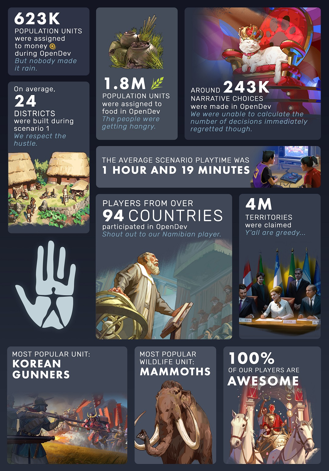 Humankind - OpenDev- Infographics